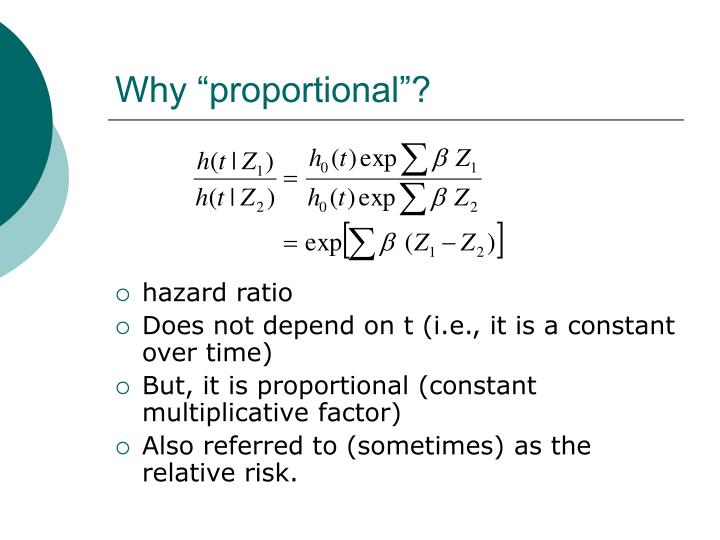 """Why """"proportional""""?"""