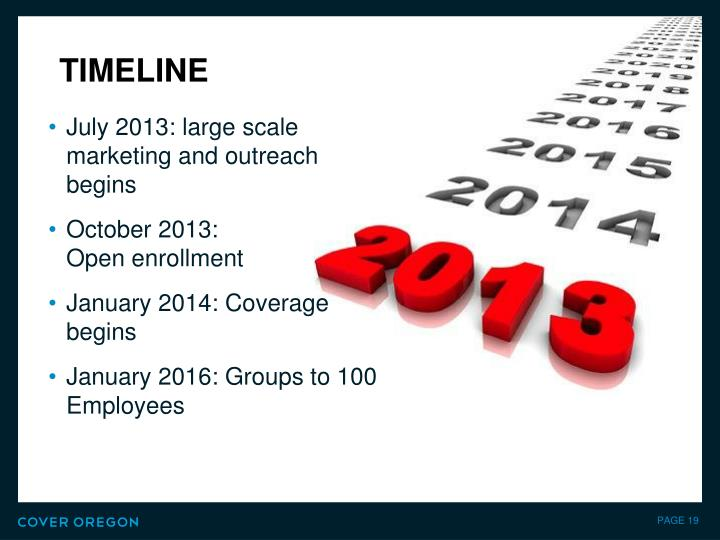 July 2013: large scale marketing and outreach begins