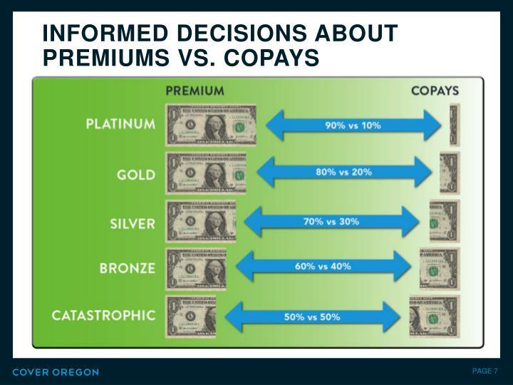 informed decisions about premiums vs. copays