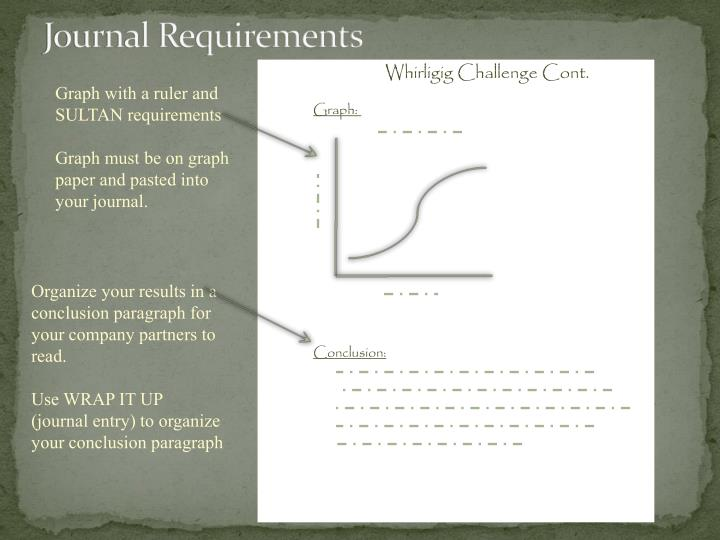 Journal Requirements