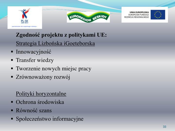 Zgodność projektu z politykami UE: