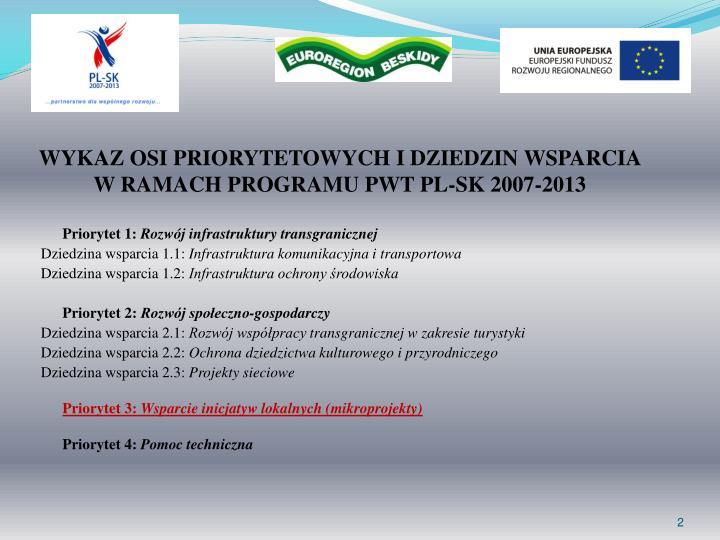 WYKAZ OSI PRIORYTETOWYCH I DZIEDZIN WSPARCIA W RAMACH PROGRAMU PWT PL-SK 2007-2013