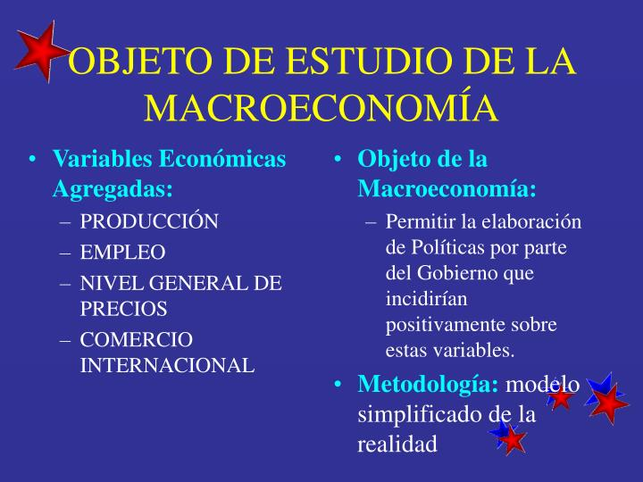 Variables Económicas Agregadas: