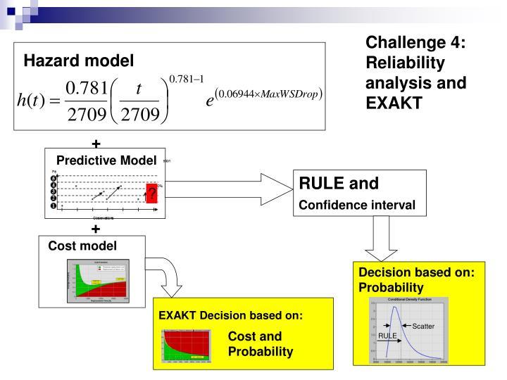 Hazard model
