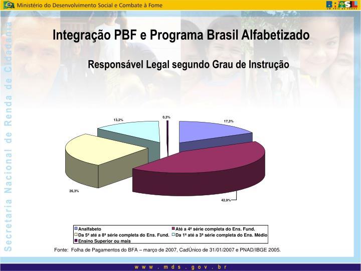 Integração PBF e Programa Brasil Alfabetizado