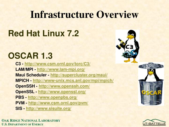 Infrastructure Overview