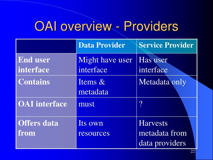 OAI overview - Providers