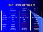 tech protocol versions