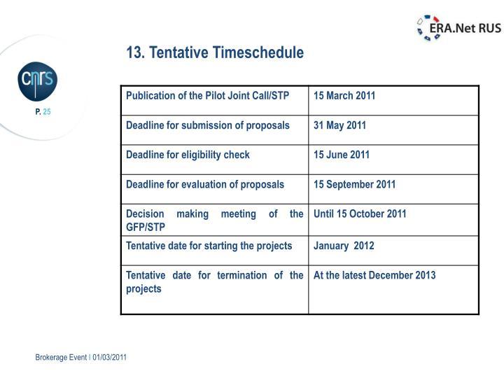 13. Tentative Timeschedule