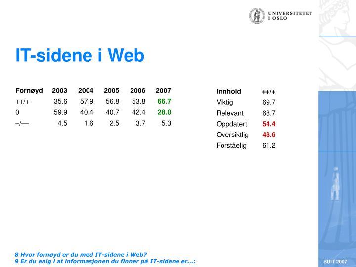 IT-sidene i Web