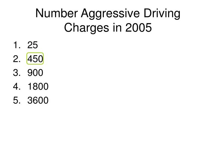 Number Aggressive Driving Charges in 2005