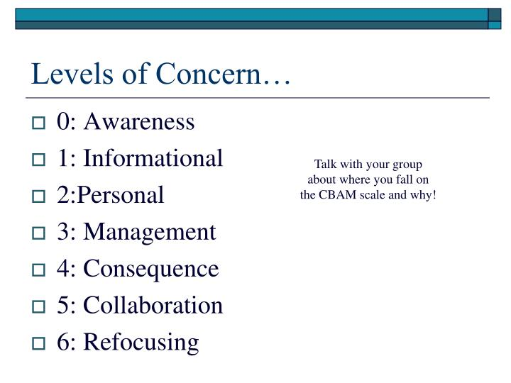 Levels of Concern…