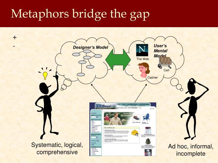 Metaphors bridge the gap