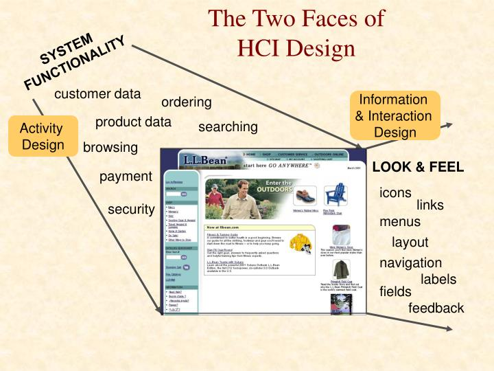 The Two Faces of HCI Design