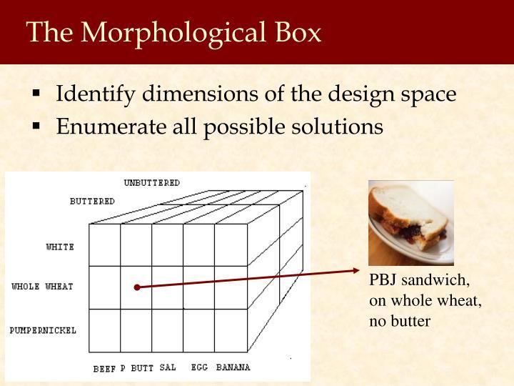 The Morphological Box