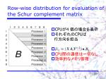 row wise distribution for evaluation of the schur complement matrix