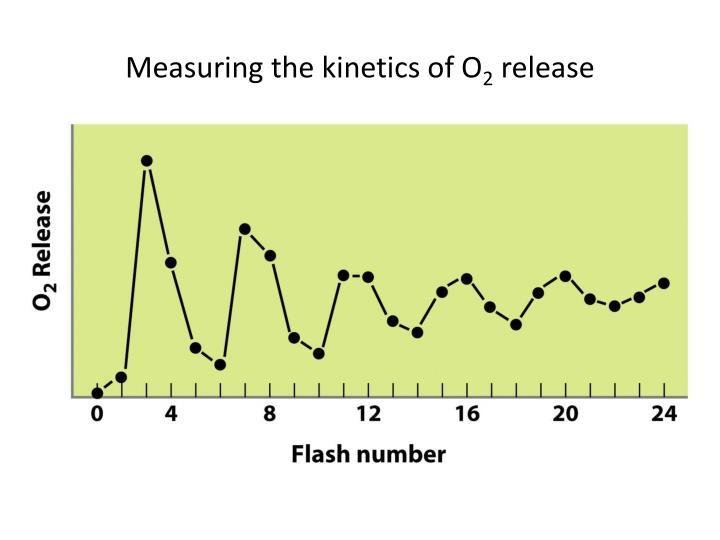 Measuring the kinetics of O