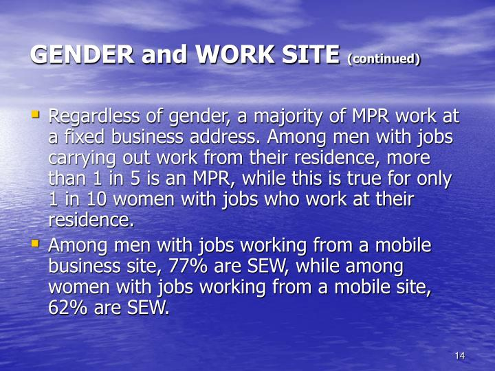 GENDER and WORK SITE