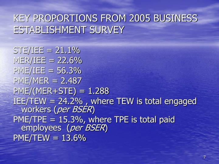 KEY PROPORTIONS FROM 2005 BUSINESS ESTABLISHMENT SURVEY