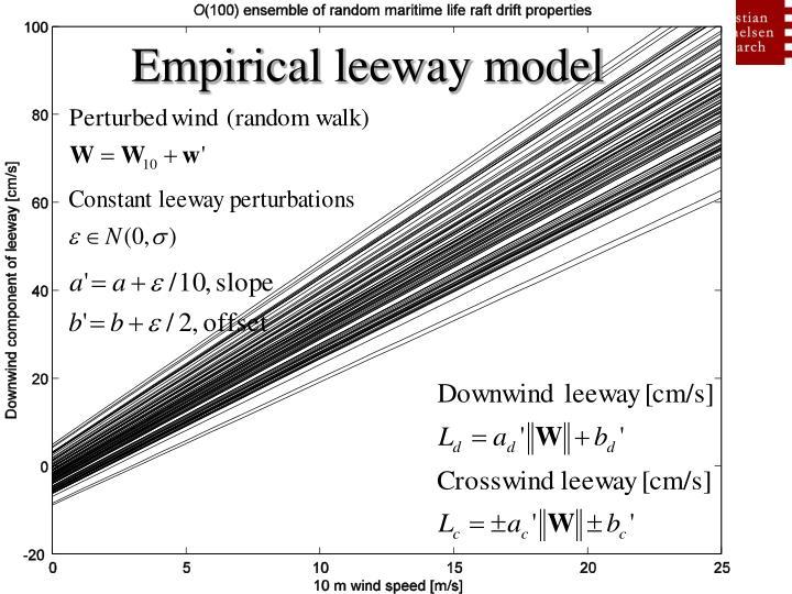 Empirical leeway model