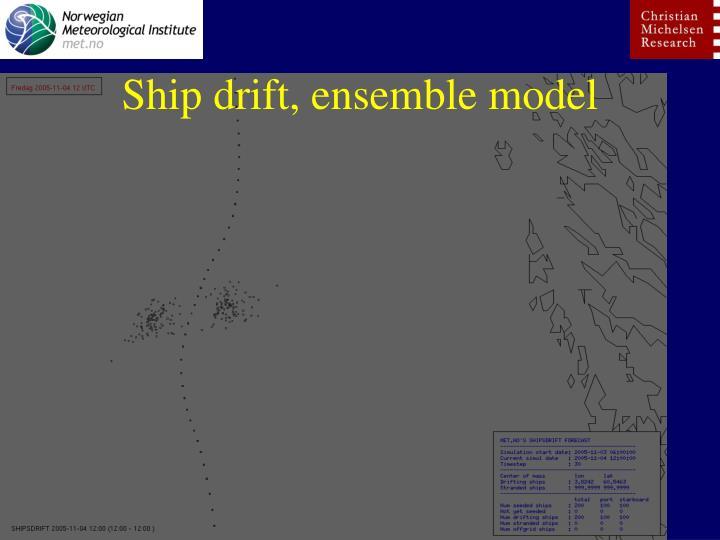 Ship drift, ensemble model