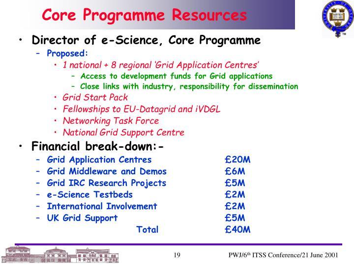 Core Programme Resources
