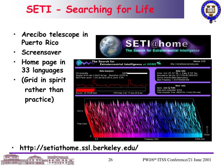 SETI - Searching for Life