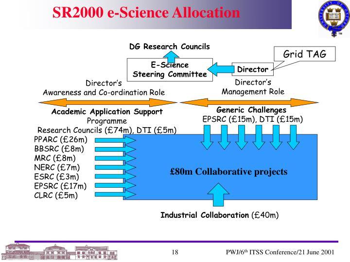 SR2000 e-Science Allocation