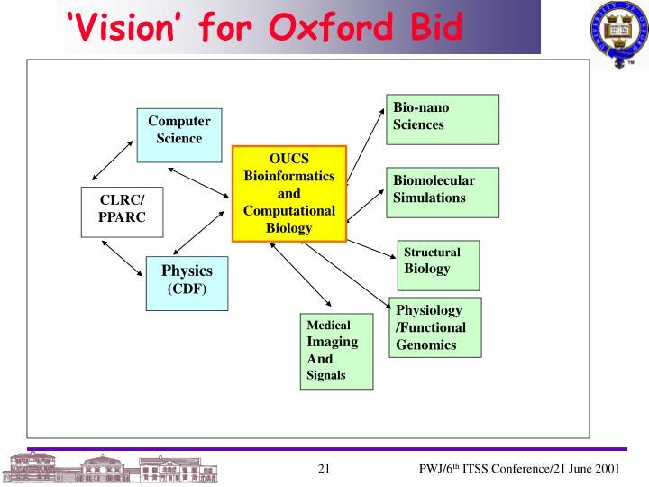 'Vision' for Oxford Bid