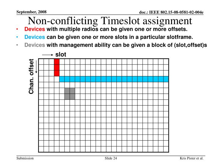 Non-conflicting Timeslot assignment