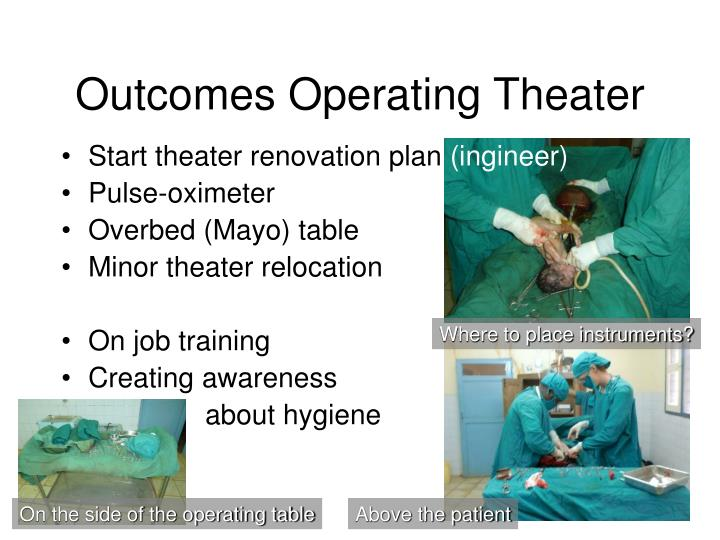 Outcomes Operating Theater