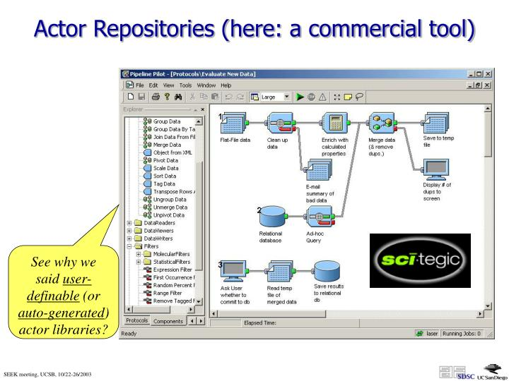 Actor Repositories (here: a commercial tool)