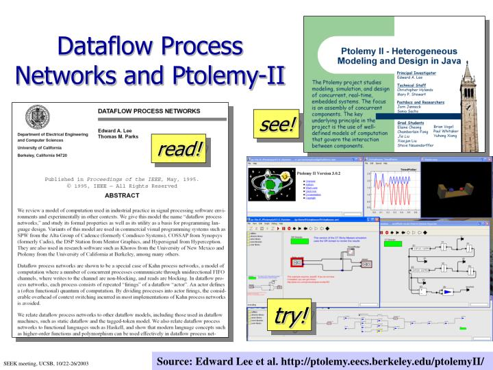 Dataflow Process Networks and Ptolemy-II