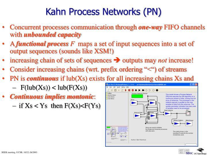Kahn Process Networks (PN)