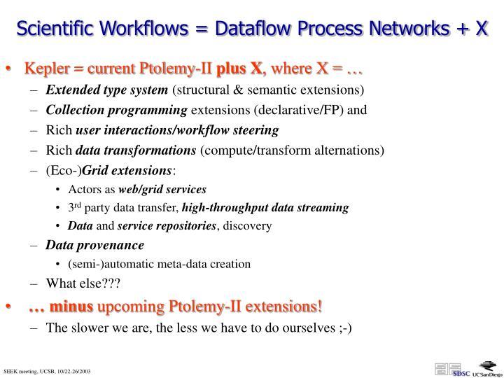 Scientific Workflows = Dataflow Process Networks + X