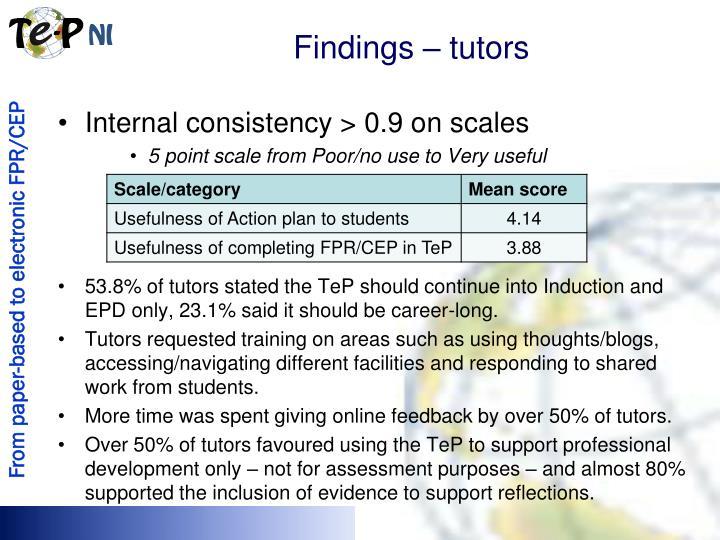 Findings – tutors