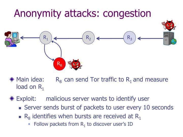Anonymity attacks: congestion