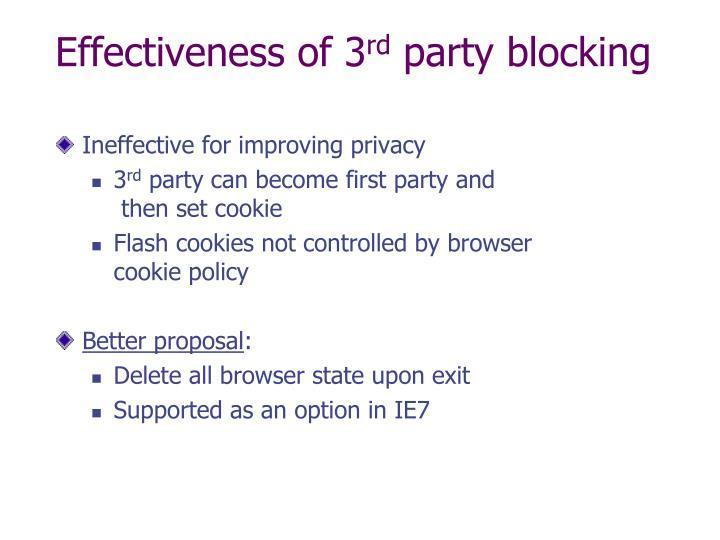 Effectiveness of 3