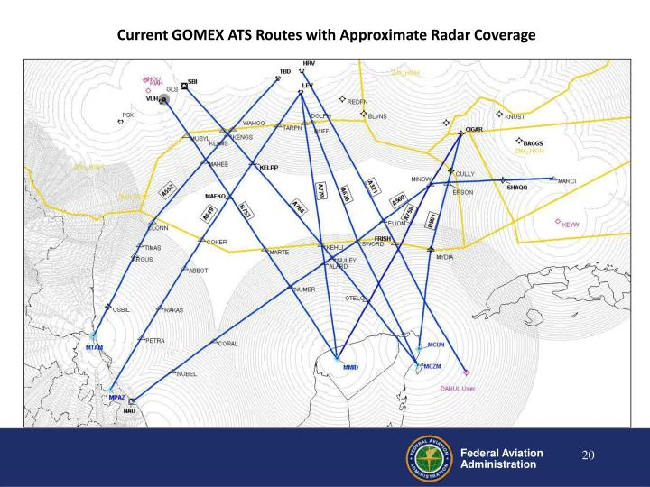 Current GOMEX ATS Routes with Approximate Radar Coverage