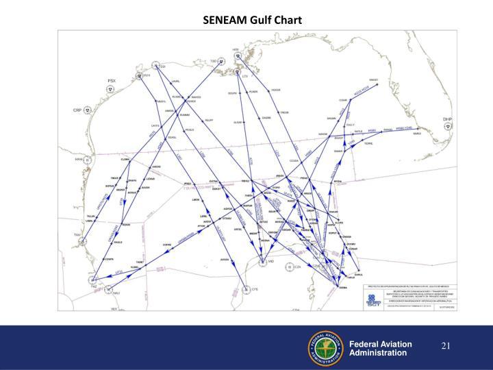 SENEAM Gulf Chart