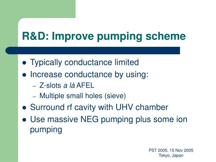 R&D: Improve pumping scheme