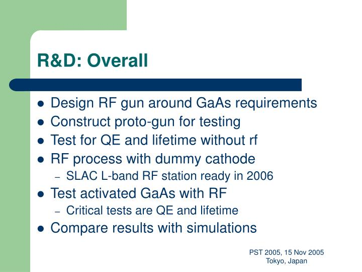 R&D: Overall