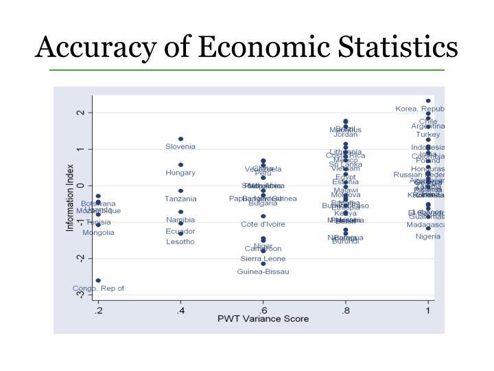 Accuracy of Economic Statistics
