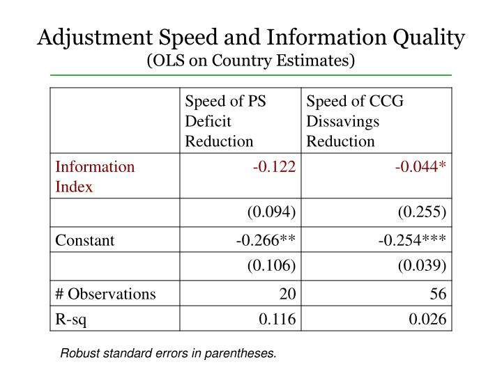 Adjustment Speed and Information Quality