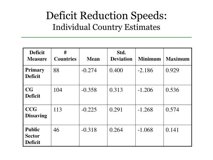 Deficit Reduction Speeds: