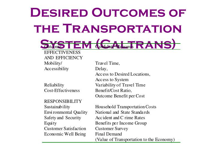 Desired Outcomes of the Transportation System (Caltrans)