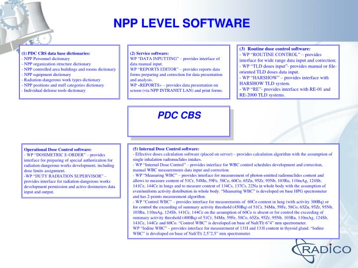 NPP LEVEL SOFTWARE