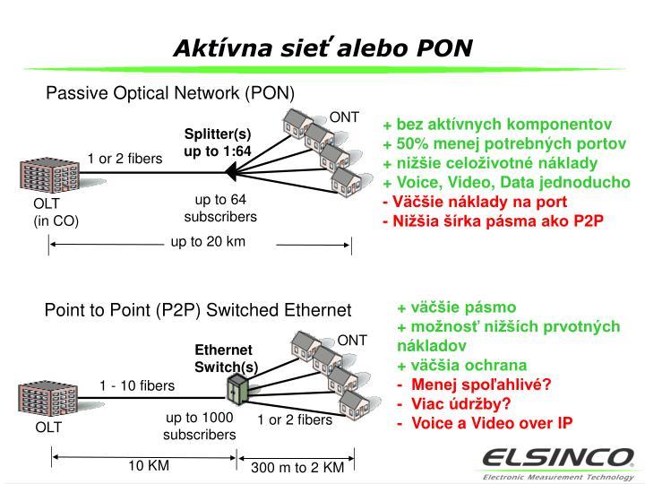 Aktívna sieť alebo