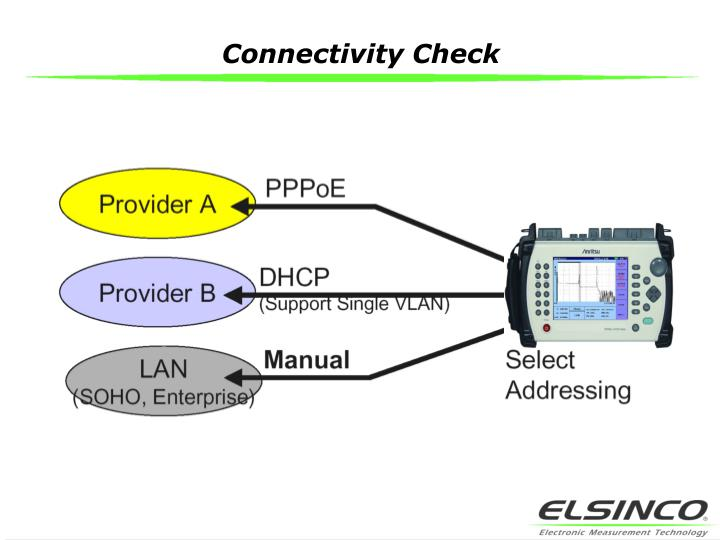 Connectivity Check
