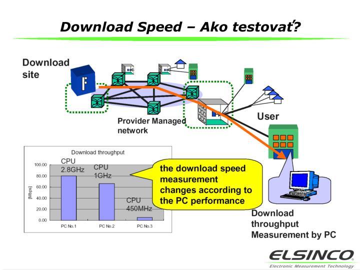 Download Speed –